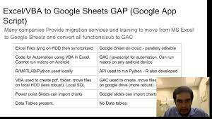 Google Spreadsheets App Investment Analytics Cloud Financial Engineering Google Sheets Gas