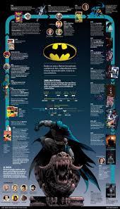 Dc Comics World Map by 71 Best Dc Comics Infographics Images On Pinterest Infographics