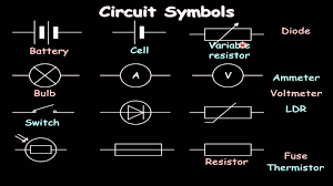 circuit symbols youtube wiring diagram components