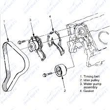 toyota hzj75 hzj78 hzj79 hzj80 hzj105 water pump landcruiser