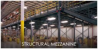 headzup material handling solutions u2014 headzup material handling