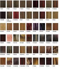 what is kanekalon hair types chart harlem 125 color chart