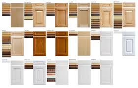 Kitchen Cabinet Doors Wholesale Suppliers Kitchen Cabinet Doors Wholesale Suppliers Home Decorating