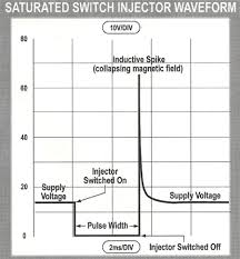 honeywell limit switch wire diagram honeywell actuator wiring
