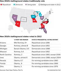 Florida Election Map by Sunburn For 8 15 16 U2014 Early Voting Begins In Florida Dws Tim