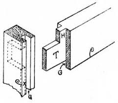 Wood Joints Diagrams by Woodwork Joints 5