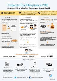 corporate tax filing season 2015 3 filing mistakes companies