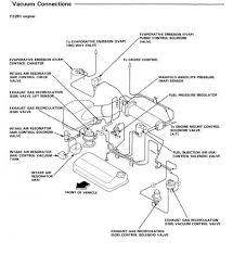 1997 honda accord lx wiring diagram honda wiring diagram schematic