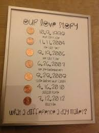 ideas for 1 year anniversary one year anniversary boyfriend gift crafts