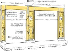 4 car garage size three car garage dimensions two car garage door size exceptional 2