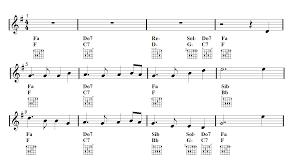 walzer delle candele clarinet auld lang syne sheet guitar chords easy