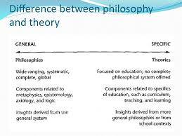 john dewey u0027s philosophy and educational implication
