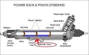 mustang 2 power rack and pinion rack pinion steering leak mustang evolution