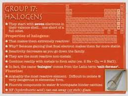 Halogen On Periodic Table Periodic Table Alkaline Earth Metals U0026 Halogens Youtube
