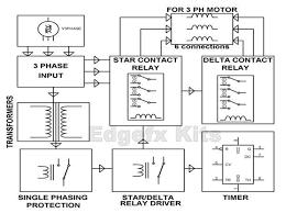 motor starter types technology of motor starter and applications