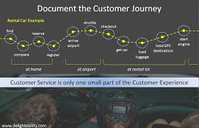 Challenge Action Result Resume Examples Rental Car Customer Experience Journey More Than Customer Service