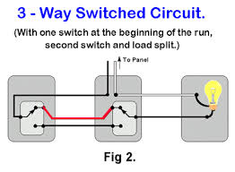 3 way switch u2013 control appliances with ease aavaas