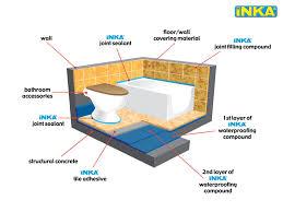 Bathroom Waterproofing Applications Inka Construction Chemicals