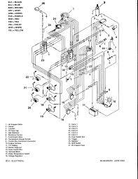 2000 blazer trailer wiring diagram 2000 blazer trailer plug