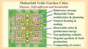 self sustaining garden maharishi vedic city planning vedic and sustainable