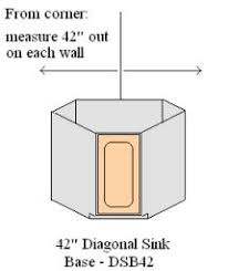 how to measure corner cabinets typical dimensions for standard kitchen cabinets kitchen