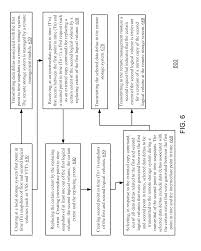 patente us20140172801 system method and computer readable