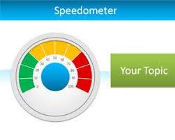 Excel Speedometer Template Editable Speedometer Powerpoint Template