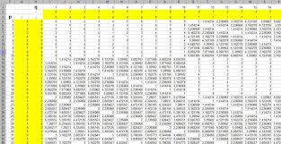 Excel Spreadsheet Examples Excel Spreadsheet Equations Laobingkaisuo Com