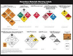 hazardous materials classification table dot hazardous materials table coles thecolossus co
