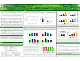 powerpoint science poster template science poster template