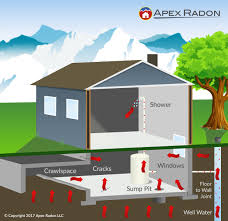 United States Radon Map by What Is Radon A Cancer Causing Gas That Could Be In Your Home