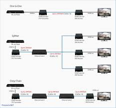 hdmi over ethernet wiring diagram hdmi wiring diagrams