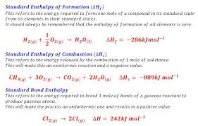 exothermic and endothermic reactions mr carson u0027s science page