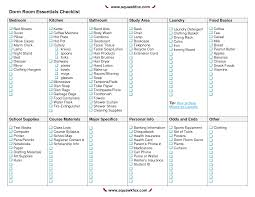 kitchen necessities checklist printable first apartment essentials