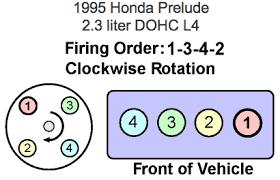 solved 95 honda prelude distributor cap wiring diagram fixya