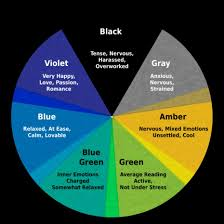 how does color affect mood photo of how colors affect mood science fair project from