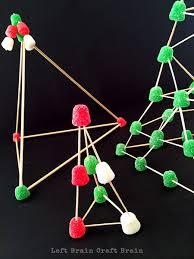 invitation to build gumdrop trees left brain craft brain