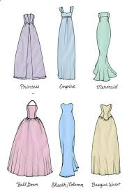 wedding dress terms best 25 types of dresses ideas on types of dresses