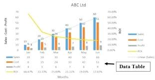 one way data table excel one way data table excel the type of excel chart you select for your