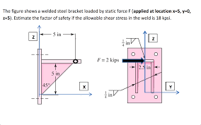 the figure shows a welded steel bracket loaded by chegg com