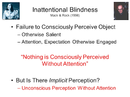 Inattentional Blindness Example Implicit Cognition