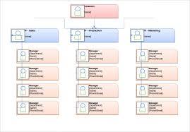 blank organizational chart uploaded by adham wasim free