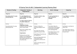100 close reading planning template close reading strategies