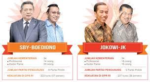 profil jokowi dan jk index of wp content uploads 2014 10
