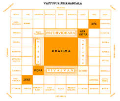 Bathroom Vastu For West Facing House Vastu Tips Simple Vasthu For Your House Which Room In Which