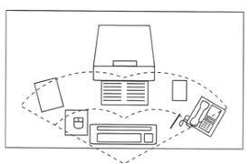Ergonomics Desk Office Ergonomics Ic Corporate Interiors