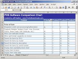 the pos software comparison template