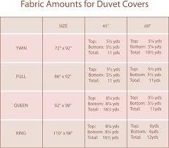 How To Make Your Own Duvet Best 25 Duvet Cover Tutorial Ideas On Pinterest Homemade Duvets
