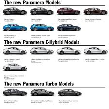 porsche models 2018 porsche models at porsche of wallingford
