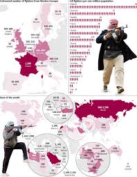 Where Is France On The Map by Islamic State Where Do Its Fighters Come From Telegraph